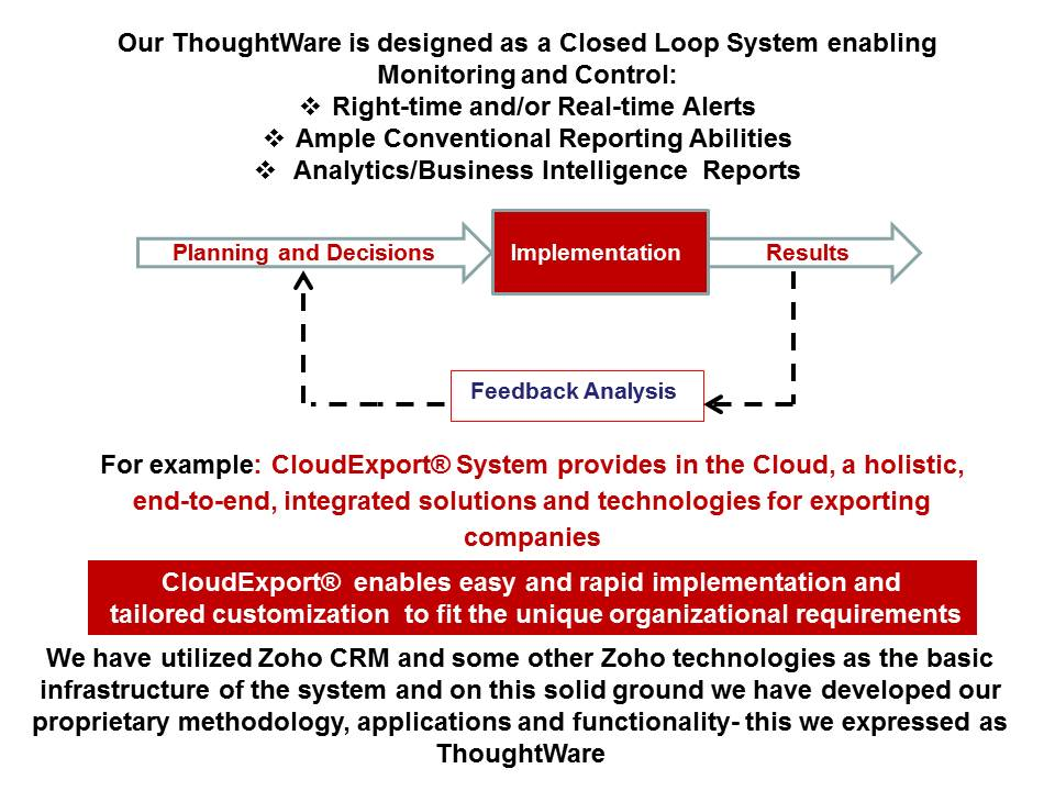 2 Closed Loop Management System